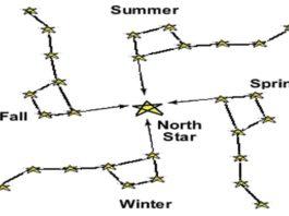Polar-star-swastika