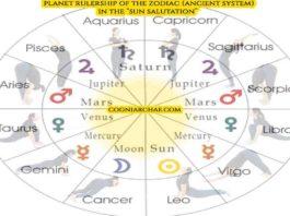 7-planets-sun-salutation-astronomy-astrology-mythology
